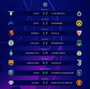 【欧冠前瞻】小组赛第6轮结束,12支球队确定出线!潜在重磅对决有哪些?